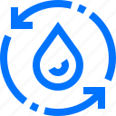 charity, ecology, recycle, refresh, reuse, save, water icon