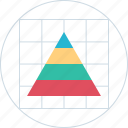 chart, diagram, graph, pyramid icon
