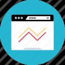 analytics, www, browser, web