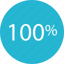 good, onehundred, percent, top icon