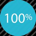 good, onehundred, percent, top