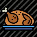 chicken, food, roast, turkey