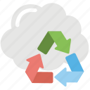 cloud based scrap software, ecology cloud, environment technology, recycling app, recycling cloud icon