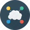 devices, share, skyshare icon