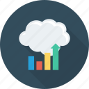 analytics, bar, chart, cloud, computing icon