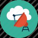 online, online antenna, online wireless, signal