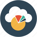 online business analytics, online computing, online graph, online pie chart icon