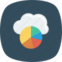 analytics, cloud, computing, graph, online
