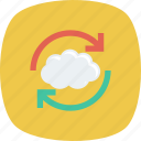 cloud, refresh, reload, storage, sync icon