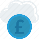 climate, cloud, coin, nature, sky
