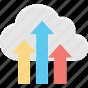 cloud computing, cloud transfer, cloud upload, cloud uploading icon