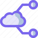 cloud, network, split, system, user icon