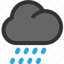 cloud, forecast, rain, raining