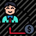business, circulation, profits, reversion, rotation, turnover