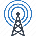 communication tower, radio, television