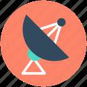 dish antenna, satellite dish, radar, parabolic antenna, space