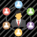 affiliate marketing, internet marketing, referral program, social media, social network