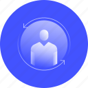 online, community, forum, social, member, web, chat, network