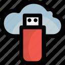 cloud ftp, cloud usb flash drive, pvc usb stick, remote data storage, usb cloud