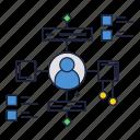 avatar, computer, internet, network, scheme icon