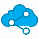 cloud, communication, sharing icon