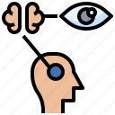 client, customer, perception, process, vision icon