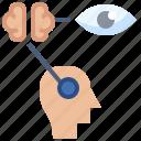client, customer, perception, process, vision icon