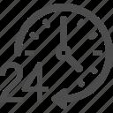 around the clock, clock, 24/7, 24 hours icon