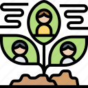 organization, development, company, employee, structure