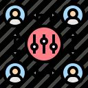 control, organization, policing, rules, self, settings
