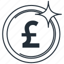 coin, currency, currencycoin, england, money, pound icon