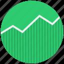 analytics, chart, finance, graph, stock market icon