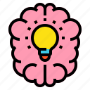 brain, brainstorming, education, idea icon