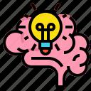 blub, brain, creative, idea icon