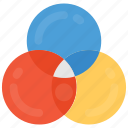 circles intersection, cmyk, interlocking circles diagram, overlapping, venn diagram icon