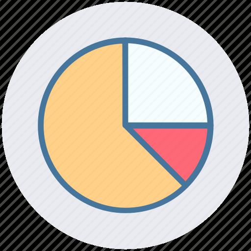 analytics, chart, diagram, graph, pie, pie chart icon
