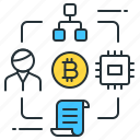 bitcoin, data, elapsed, proof, technology, time, user icon