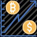 arrows, coin, dollar, money, rate, ratio