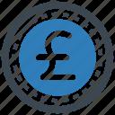 uk pound, pound money, pound symbol, uk currency, pound icon