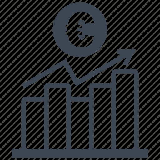 analysis, analytics, bar, chart, diagram, euro, money icon
