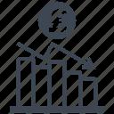 analysis, analytics, bar, chart, diagram, money, pound