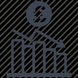 analysis, analytics, bar, chart, diagram, money, pound icon