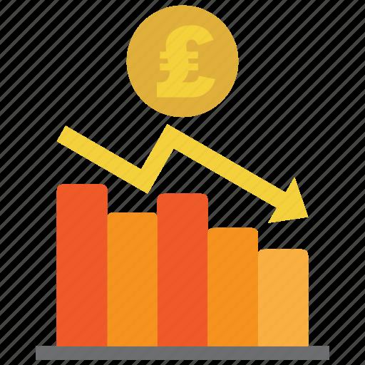 analysis, chart, coin, diagram, graph, money, pound icon