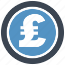 coin, currency, pound icon