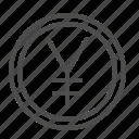 yen, yuan