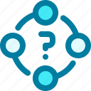 community, faq, help, online, support, technical