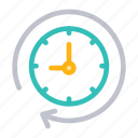 alarm, clock, reload, time icon