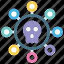 attack, bug, computer, network, skull, threat, virus icon