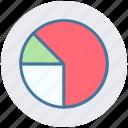 analytics, chart, circle chart, circular chart, pie chart, pie statistics
