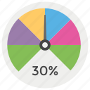 circle chart, graphical representation, performance, pie chart, pie graph icon